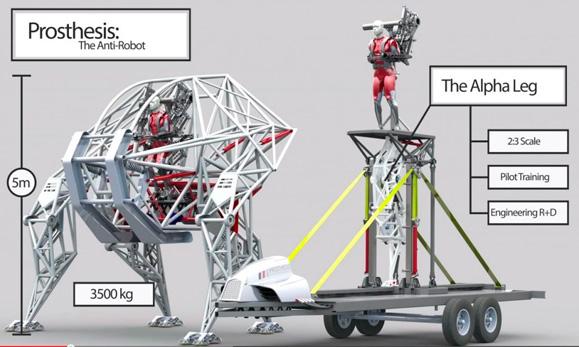 Infográfico mosta a máquina de passeio Prothesis criada por Jonathan Tippett ao lado de sua perna alfa