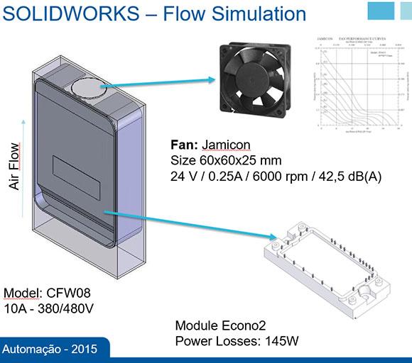 Esquema mostra equipamento industrial e o ventilador que irá dissipar o calor do motor