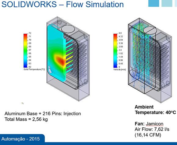 Simulação feita no SolidWorks pela Unidade de Drives da WEG ajuda a melhorar produtos