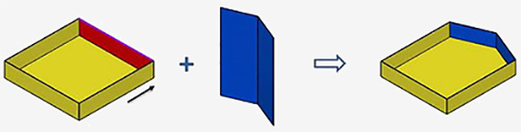 Borda laminar (roxo) é movido ao longo do caminho (preto) e remendado com a superfície fornecido (azul)