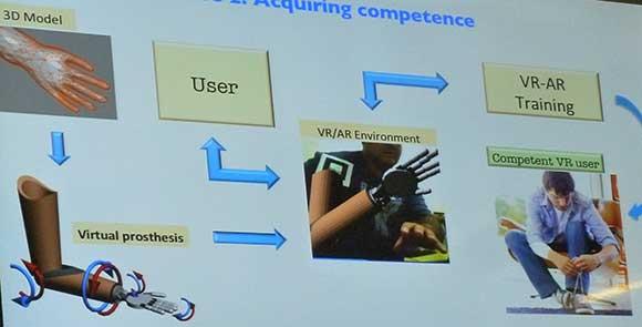 Realidade Aumentada e Realidade Virtual permitem ao paciente treinar com moldelo virtual da prótese em casa